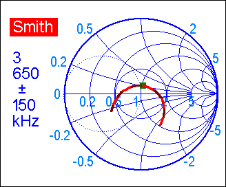 End-Fed 20m measurements | PAØROB
