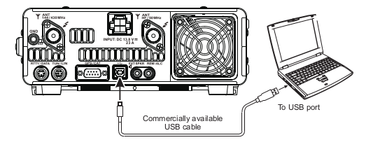 FT-991A USB-cable connection